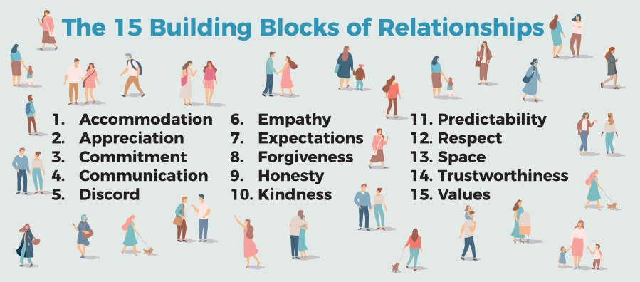 The 15 Building Blocks of Relationships